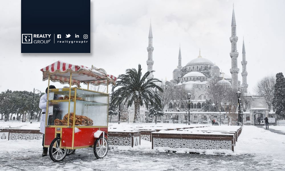 Istanbul Weather, Istanbul Weather